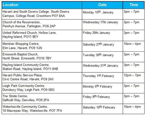 Local Plan Dates